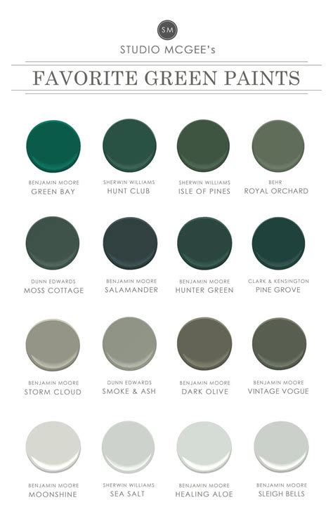 best green paint colors ask studio mcgee our favorite green paints benjamin