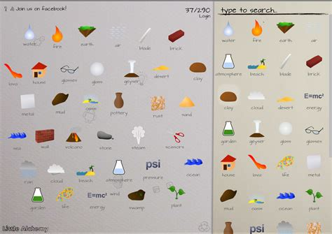 alchemy sheet wood alchemy combinations elements lentine