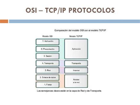modelo osi y tcpip youtube modelli osi modelo osi de iso