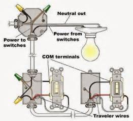 residential wiring diagrams on improperly wiring three way switches eee community