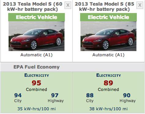 Mpg For Tesla Tesla Model S 60kwh Gets Official Epa Ratings 95 Mpge