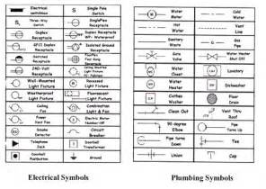 Electrical symbols for blueprints architectural electrical plan