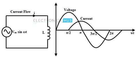 phase shift inductor circuit calculate inductance phase shift 28 images ec formula impedance inductance pulse testing of