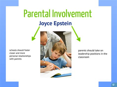 dissertation on parental involvement in education parental involvement research paper service