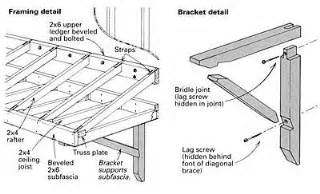 Awning Support Brackets Shed Plans With Overhang Shed Dog House Plans