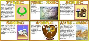 oswald s blog free ks2 history resources