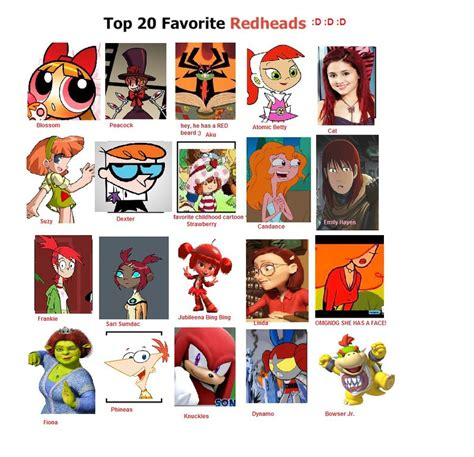 Top 20 Memes - top 20 favorite redheads meme by sweetembercakes on deviantart