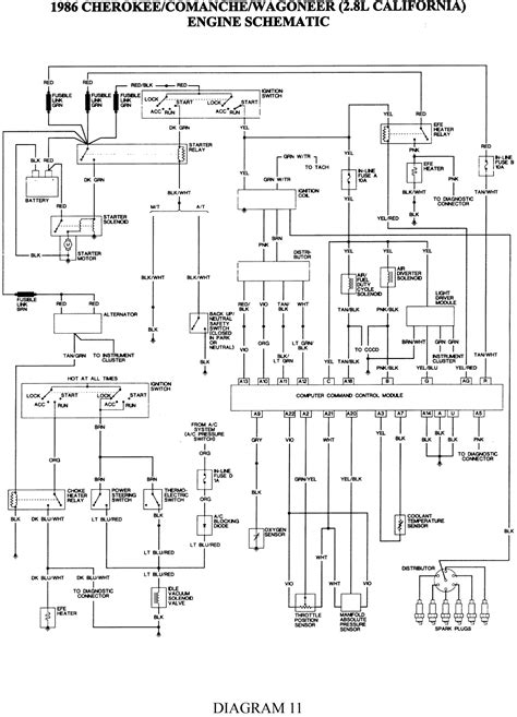 jeep yj alternator wiring wiring diagrams wiring diagrams