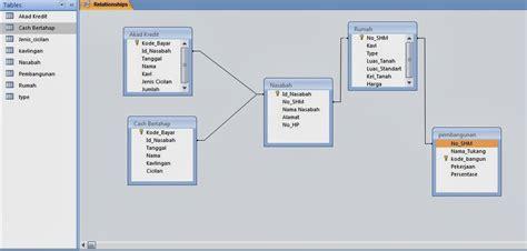membuat erd bank info serba serbi 2 perancangan basis data untuk kantor