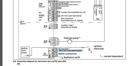 vaillant ecotec plus 831 wiring diagram efcaviation