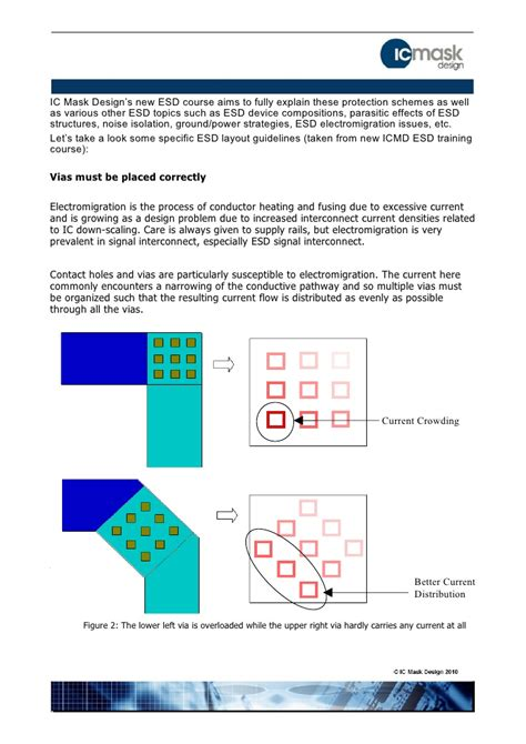 esd layout guidelines esd shock therapy full paper rev1 2