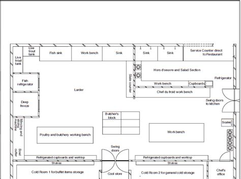 kitchen layout notes food beverage production larder notes
