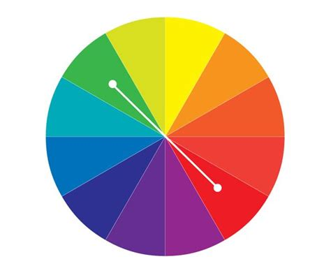 complementary paint colors color wheel chart complimentary colors complementary