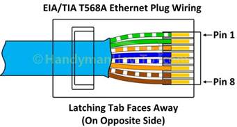 cat5 work cable wiring diagram cat 5 plug wiring diagram