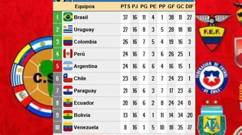 eliminatorias sudamericanas rusia 2018 fecha 16 tabla de