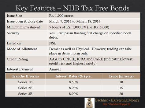 Housing Bonds by Bachhat Harvesting Money National Housing Board Tax