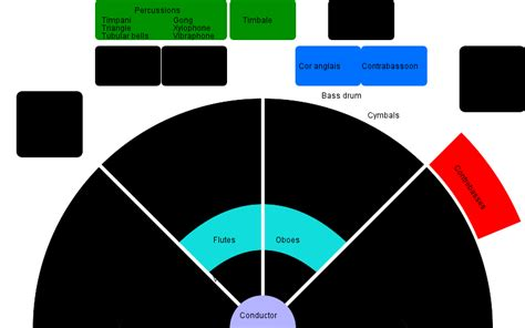 What Are The Four Sections Of An Orchestra by Concert Band Seating Arrangement 2017 2018 Best Cars
