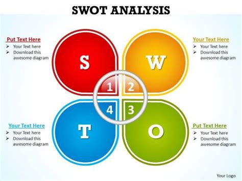 Swot Powerpoint Presentation Swot Analysis Exle Powerpoint