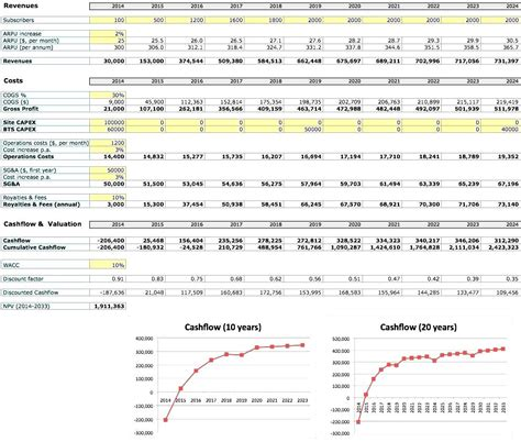 simple cost benefit analysis template excel besttemplates123