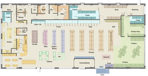 supermarket layout drawings cutaways floorplans blueprints grocery store floor