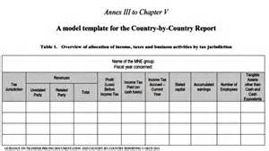 country report template the tax times oecd announces new country by country