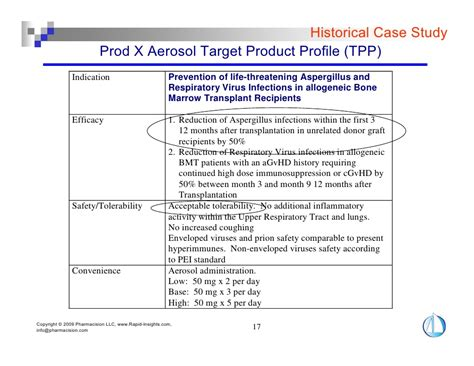 Taking A Commercial Approach To Drug Development Quality Target Product Profile Template