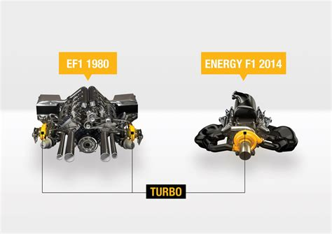 renault f1 engine renault f1 2014 engine vs 1980 turbo engine forcegt com