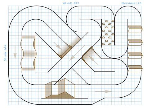 how to build a rc track in my backyard how to build a rc track in my backyard help building home