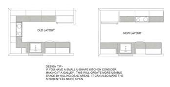 kitchen remodeling floor plans ideas for kitchen remodeling floor plans roy home design