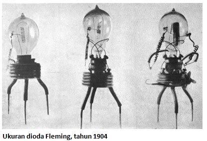 dioda yg berfungsi sebagai penala fungsi dioda dan cara kerja pada rangkaian elektronika panduan teknisi