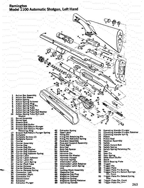 remington 870 diagram 301 moved permanently