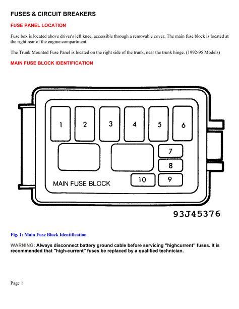miata drawing miata fuse box for 03 mazda miata fuse panel diagram