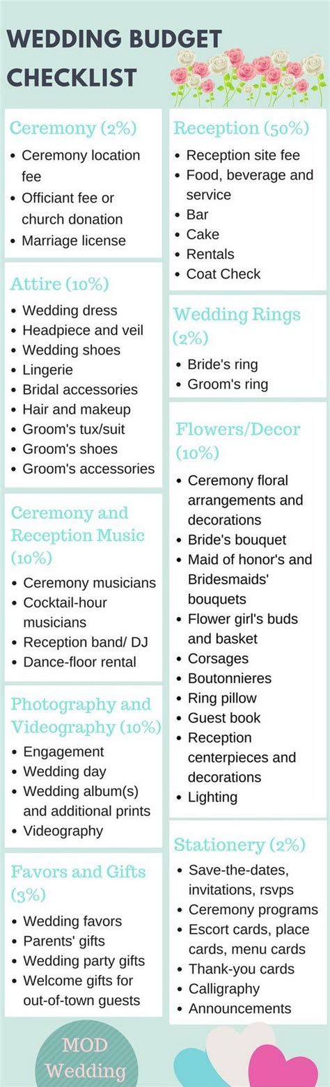 Wedding Checklist And Budget by 10 Useful Wedding Planning Infographics To Give Some Ideas