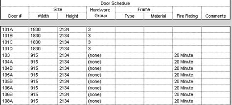 Bim Manager Parameters Part 4 Schedules Door Hardware Schedule Template Excel