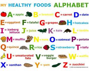 my healthy food alphabet my healthy food alphabetical order health insurance quotes