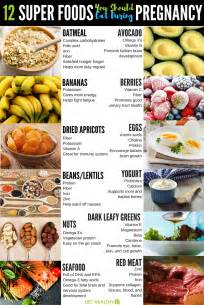 12 pregnancy power foods you should be