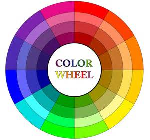 wheel color color wheel free stock photo domain pictures