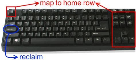 home row computing many but finite