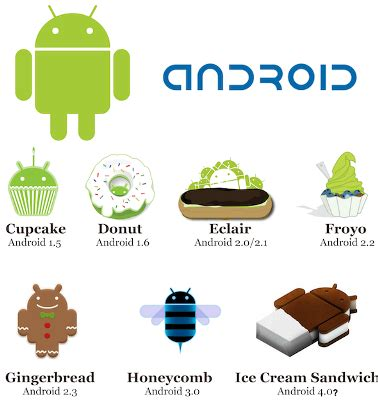 most recent android version image gallery android version