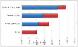 easy gantt chart template simple gantt chart in excel auditexcel co za