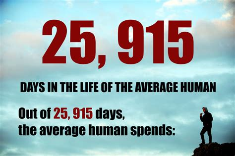 how much do the people on 90 day fiancee get paid an average human lifetime described in stunning statistics