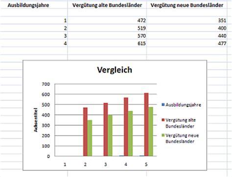 Bewerbungbchreiben Ausbildung Elektroniker Energie Gebaudetechnik Vergleichstabelle