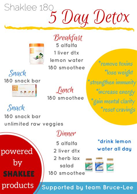 5 Day Clean Detox Plan by Shaklee 5 Day Detox Easy To Follow Daily Plan To A