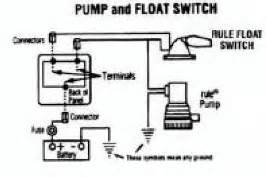 single bilge w float how to avoid backfeeding page 2 the hull boating and