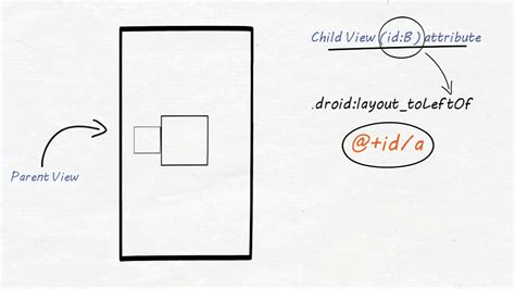 layout toleftof relativelayout in android relative layout tutorial