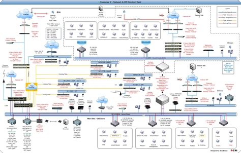 cat6 home network design cat6 home network design mw home wiring network wiring