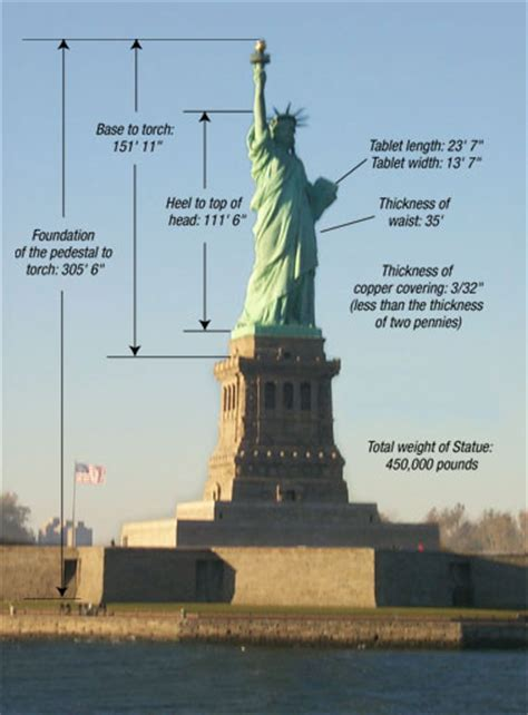 Pedestal Meaning In The Statue Of Liberty Facts The Statue Of Liberty