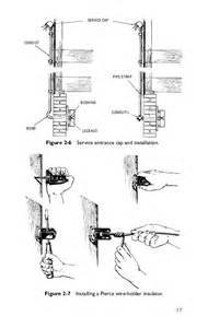 service entrance wire diagram entrance free printable wiring diagrams
