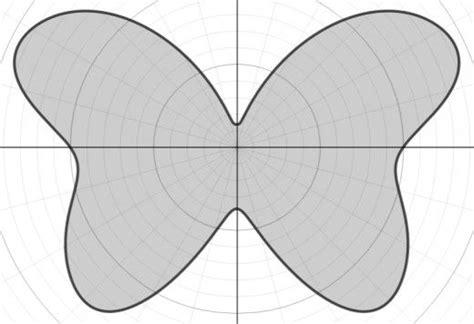 images  desmos  pinterest equation aliens