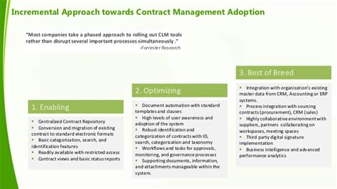 Addressing Contract Management Needs With Sharepoint System Integration Contract Template